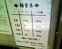Fujishiromenryo